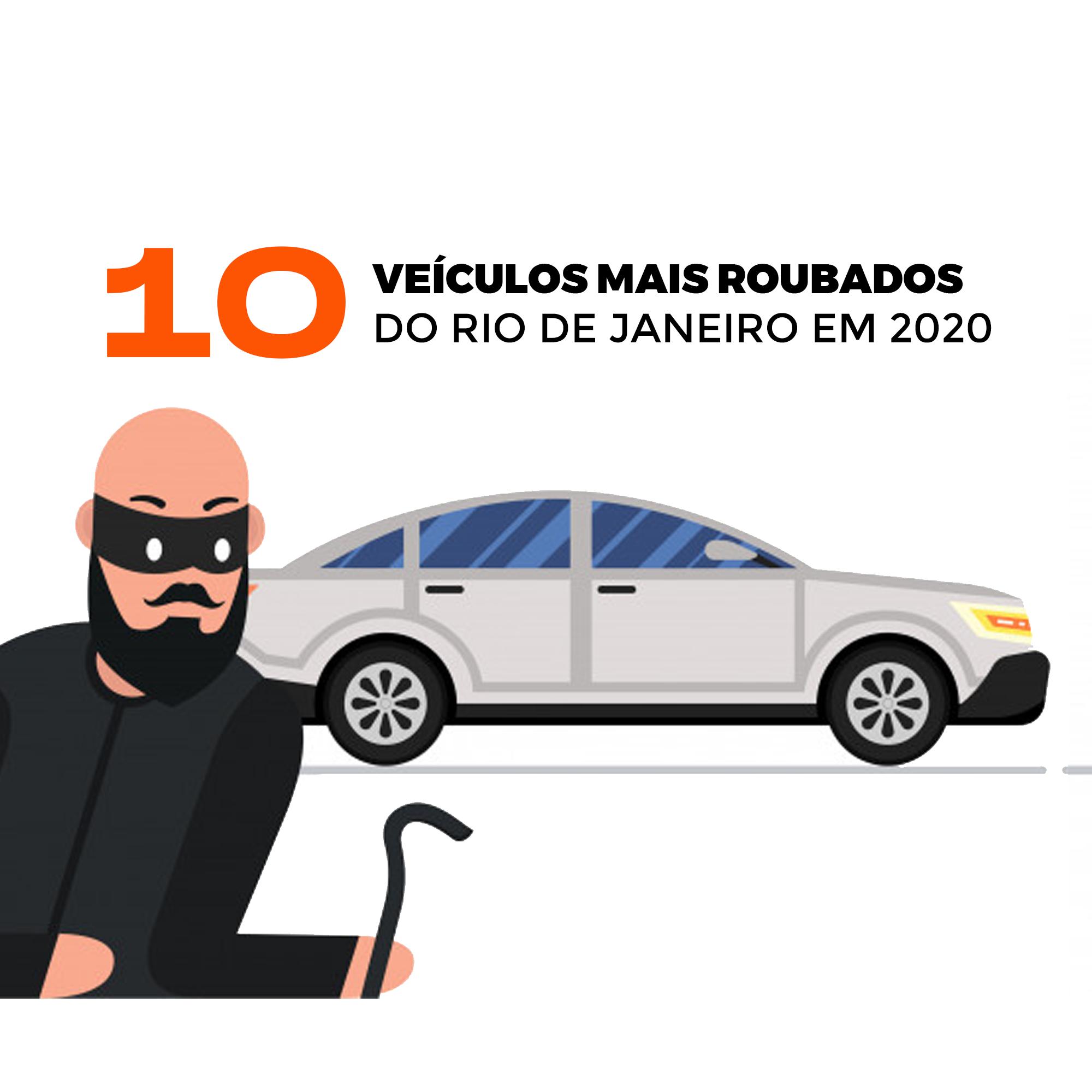 OS 10 VEÍCULOS MAIS ROUBADOS/FURTADOS DO RIO DE JANEIRO EM 2020